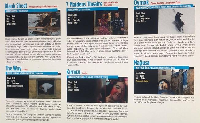 Türk Dünyası 2. Belgesel Film Festivali ve Yarışması