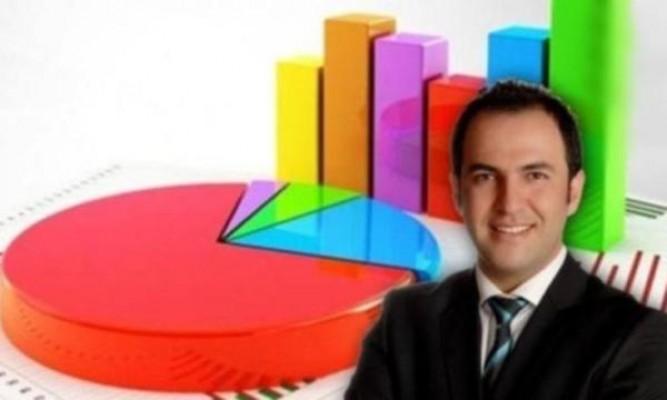 Gezici,  Cumhurbaşkanlığı seçimleri anket sonuçlarını açıkladı!