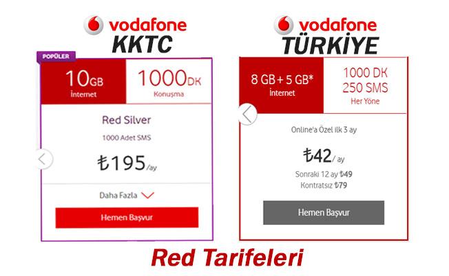 TELSİM, Türkiye'den neredeyse 5 kat daha pahalı!