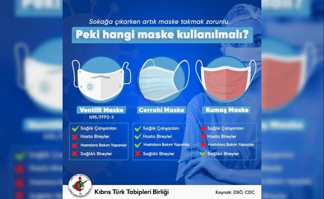 Tabipler Birliği'nden cerrahi maskenin takılması konusunda açıklama