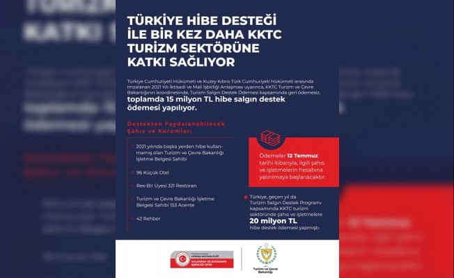 Turizmcilere 15 milyon TL geri ödemesiz destek