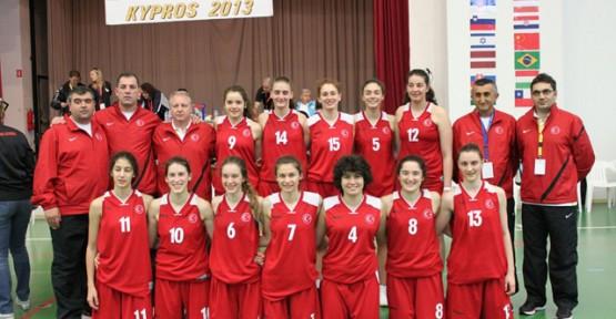 Doğa Koleji ''Dünya Liseler Arası Basketbol Şampiyonası''nda