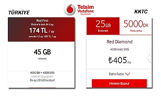 Telsim ve KK Turkcell'de mobil internete fahiş fiyat!